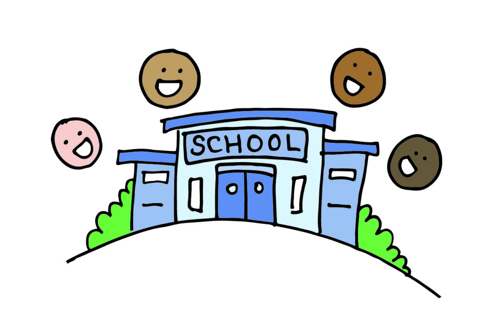 An illustration of a school with four different faces around it