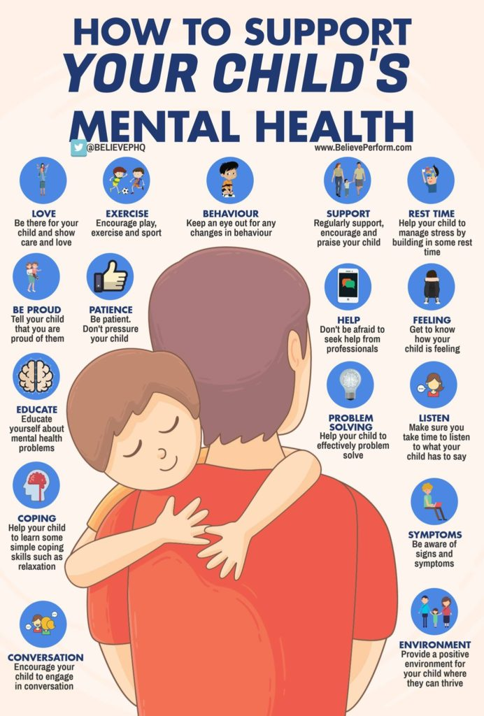 poster of an adult hugging a child surrounded by small circle images and tips on how to support a child's mental health