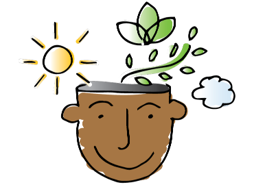 A graphic of a smiling face, with the top of its head cut off and a sunshine, a plant stem and leave and a cloud coming out of the top of the head.
